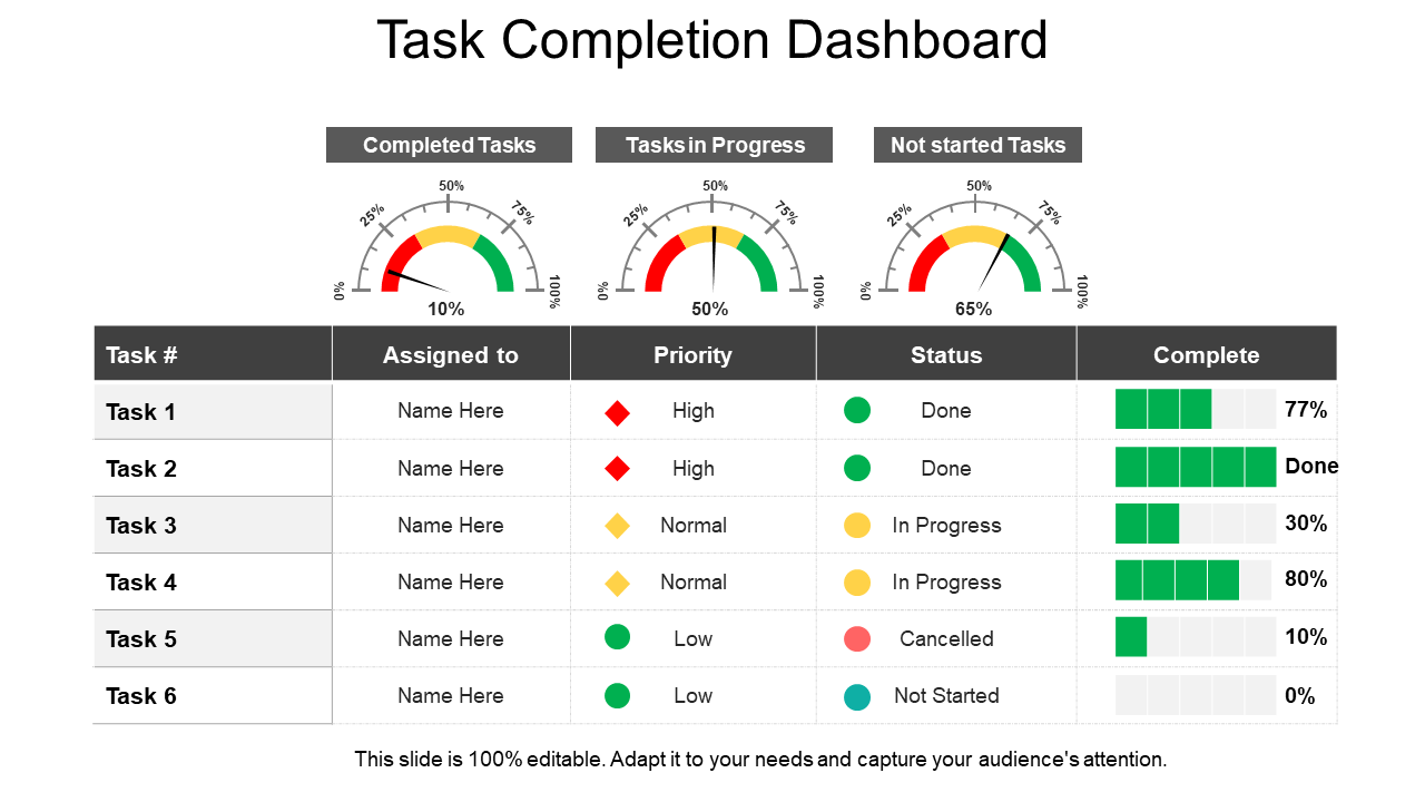 Task Completion Dashboard PPT Template