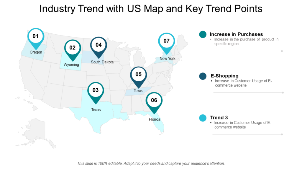 US Map showing Industry Trends