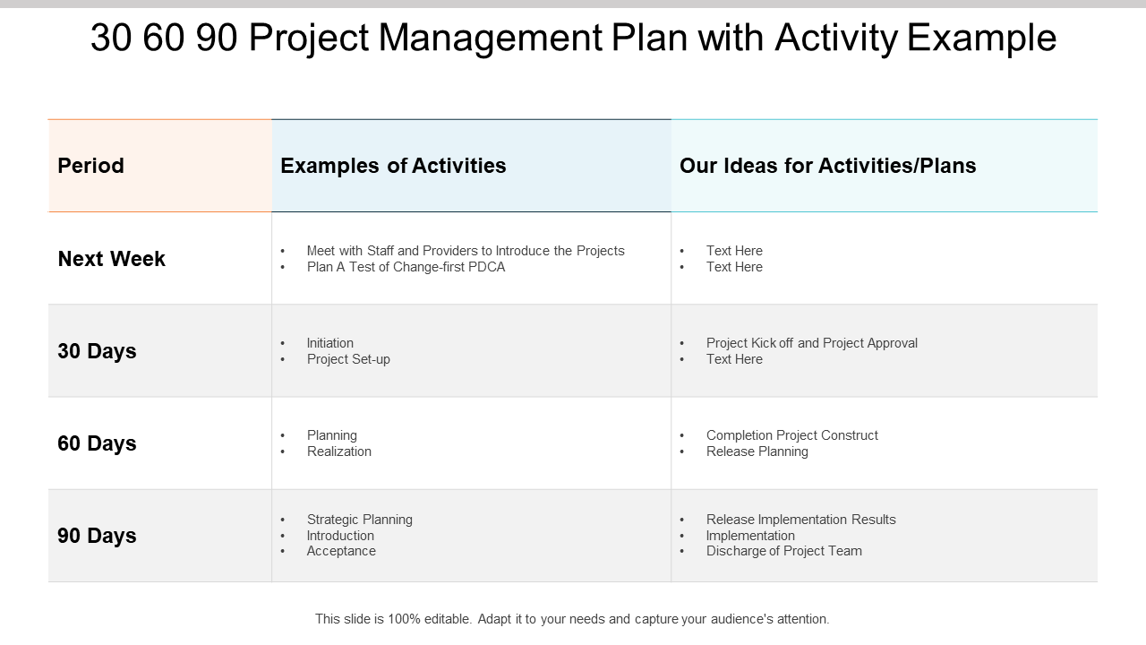 Top 30 30 30 Day Plan Templates for Interviewees, Managers, CEOs ...