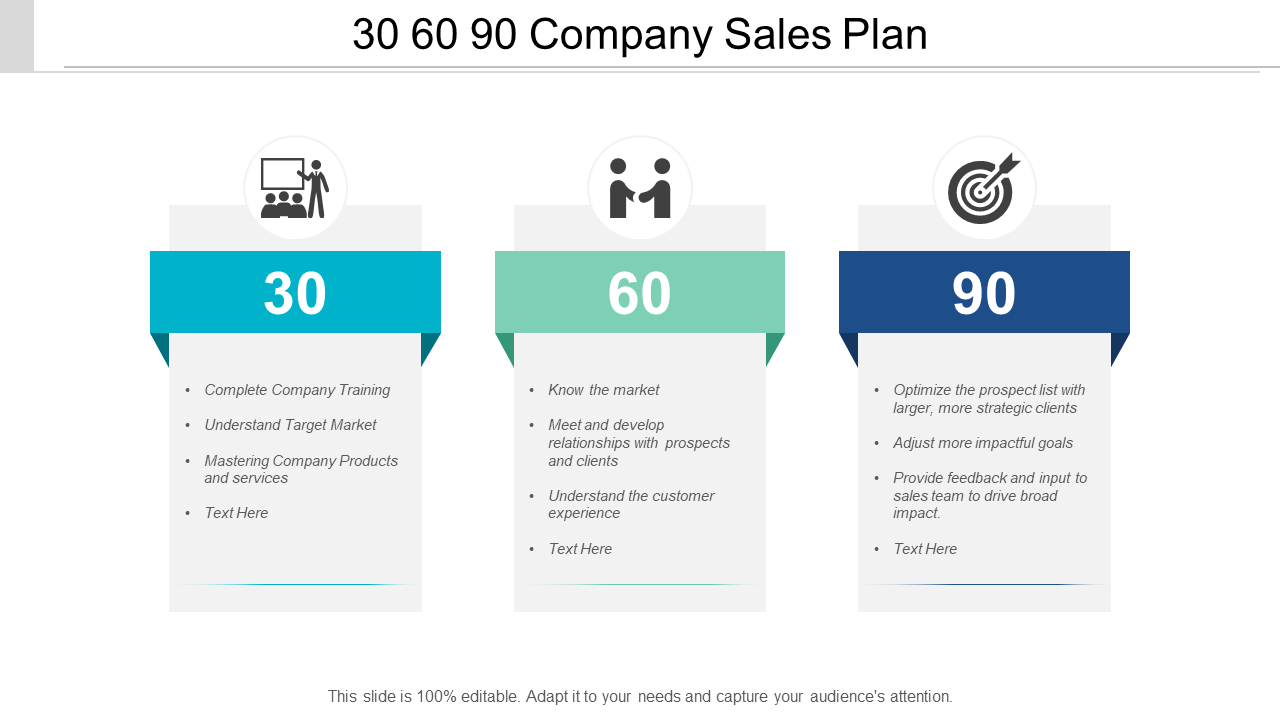 Free 30 60 90 Day Plan Template For New Managers from www.slideteam.net