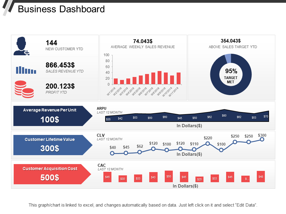 Dashboard Free PowerPoint Template