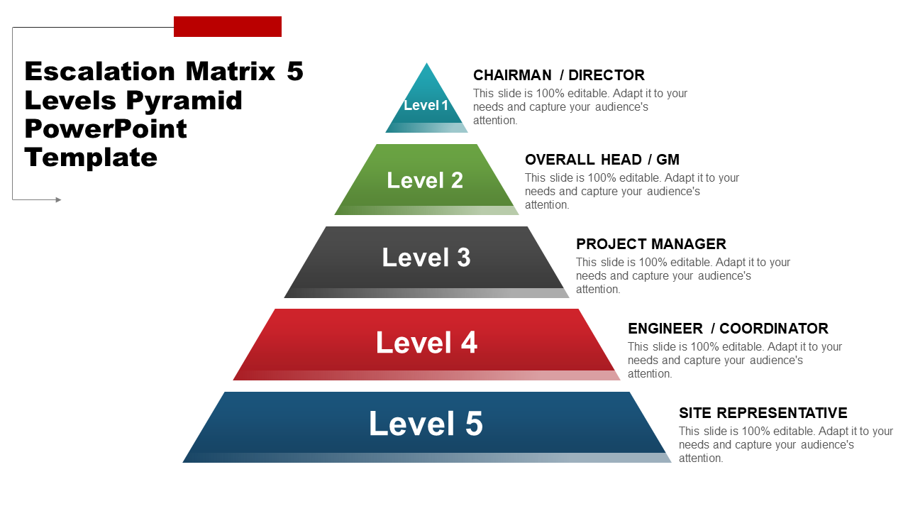 Escalation Matrix 5 Levels Free Pyramid PowerPoint Template