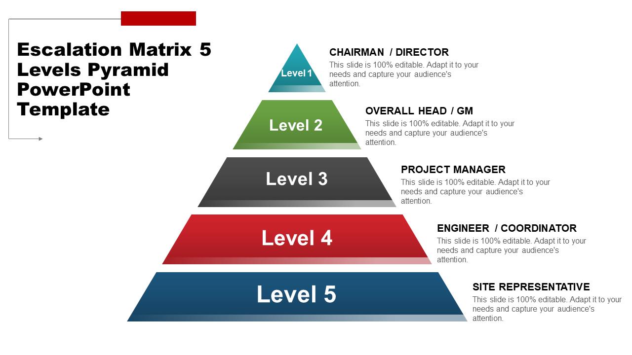 Escalation Matrix 5 Levels Free Pyramid PowerPoint Template