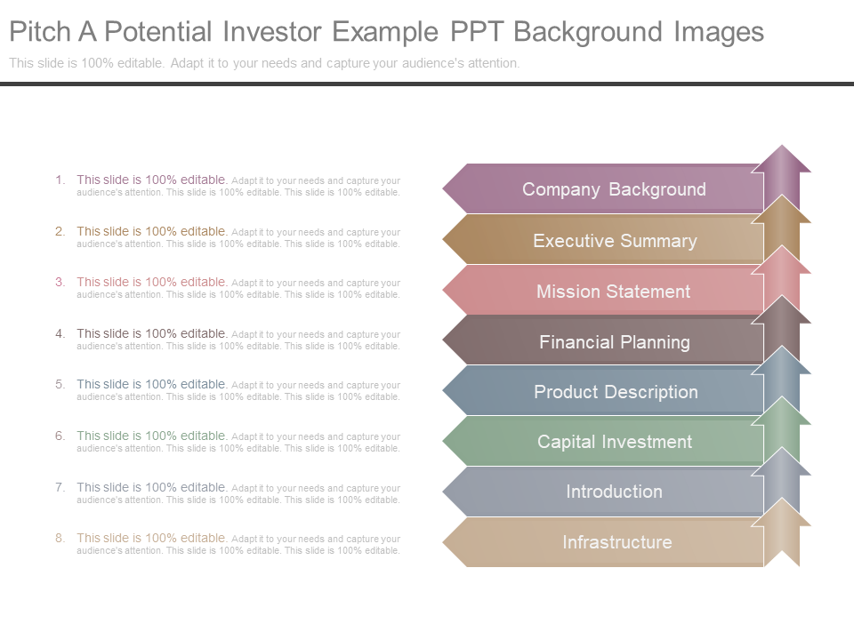 Pitch A Potential Investor Example