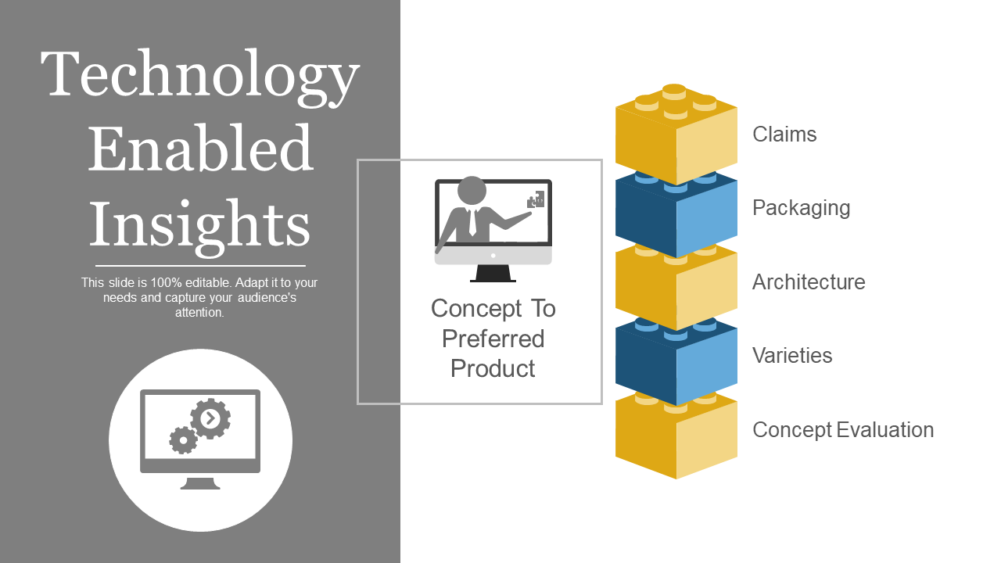 Technology Enabled Insights