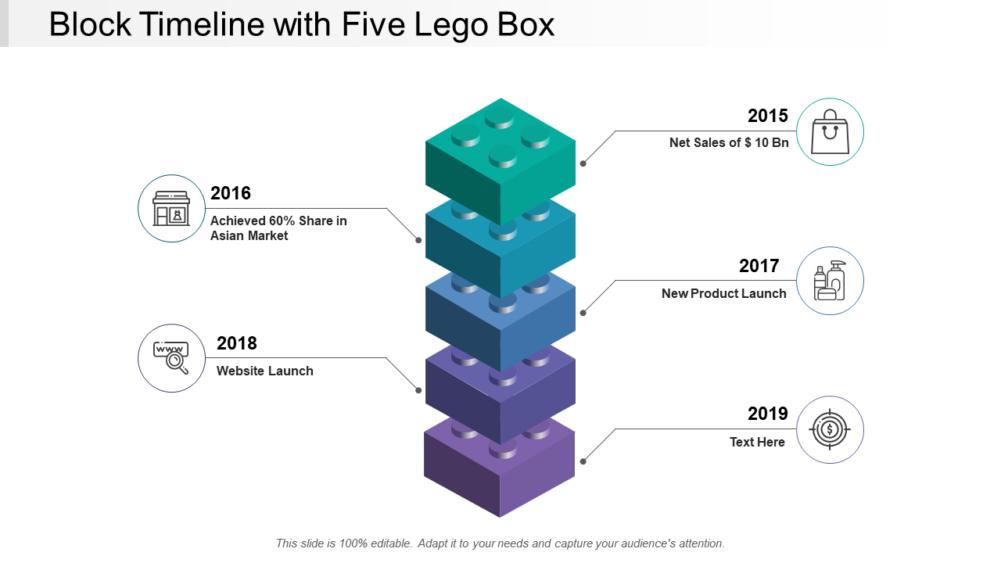 Block Timeline With Lego Blocks