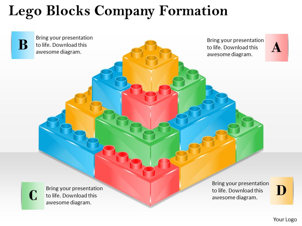 Business Lego Blocks Company Formation