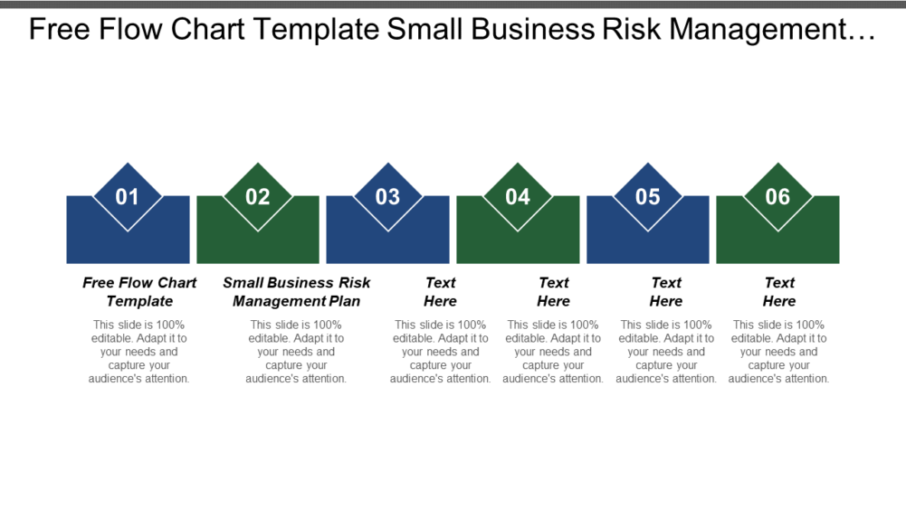 Free Flow Chart Template Small Business Risk Management