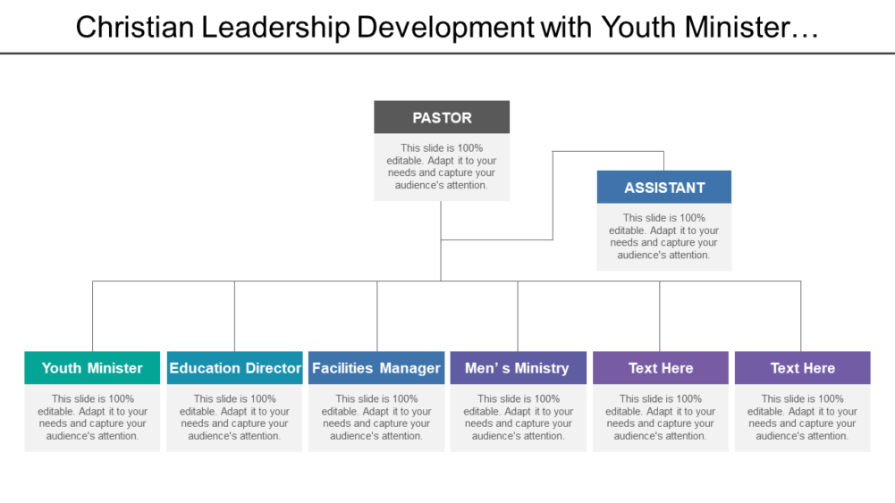 Christian Leadership Development