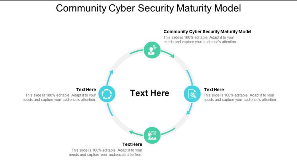 Community Cyber Security Maturity Model
