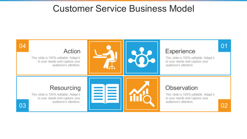 Customer Service Business Model