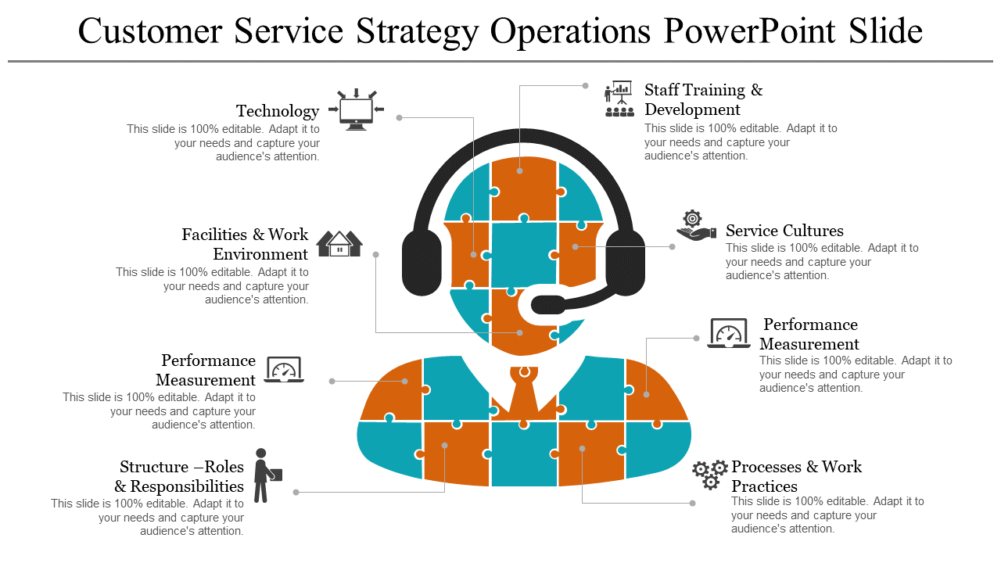 Customer Service Strategy Operations