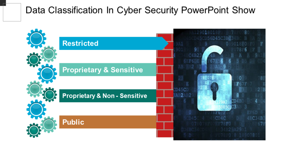 Data Classification In Cyber Security