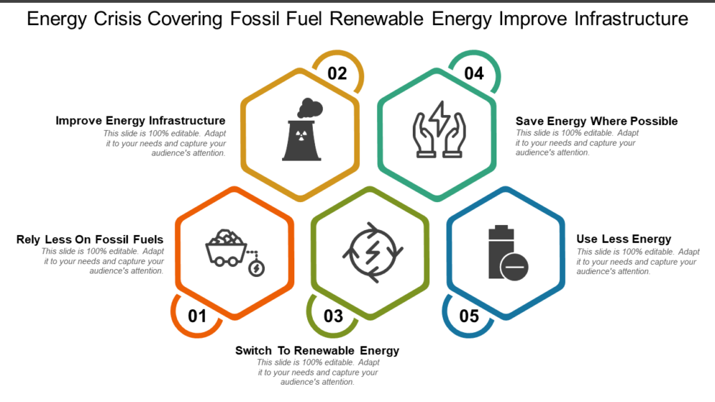 Energy Crisis Covering Fossil Fuel Renewable Energy