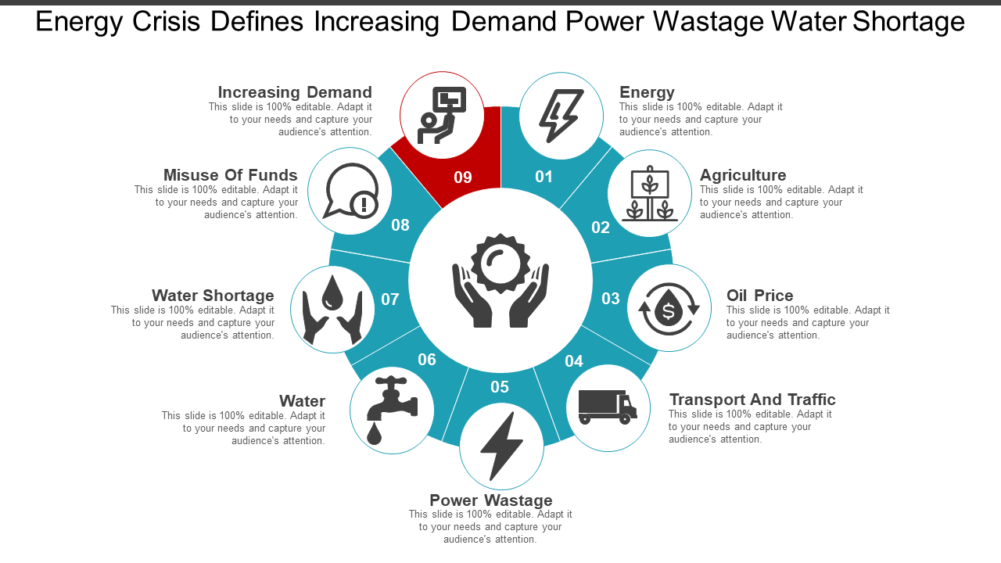 Energy Crisis Defines Increasing Demand