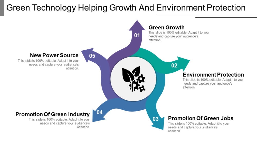 Green Technology Helping Growth And Environment Protection