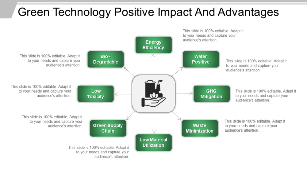 Green Technology Positive Impact And Advantages