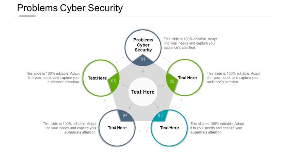 Problems Cyber Security