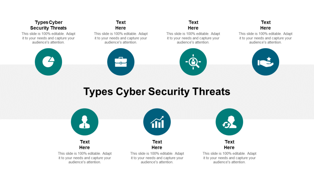 Types Cyber Security Threats
