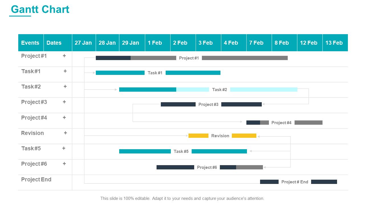 30 Best Gantt Chart Powerpoint Templates For Effective Visualization The Slideteam Blog