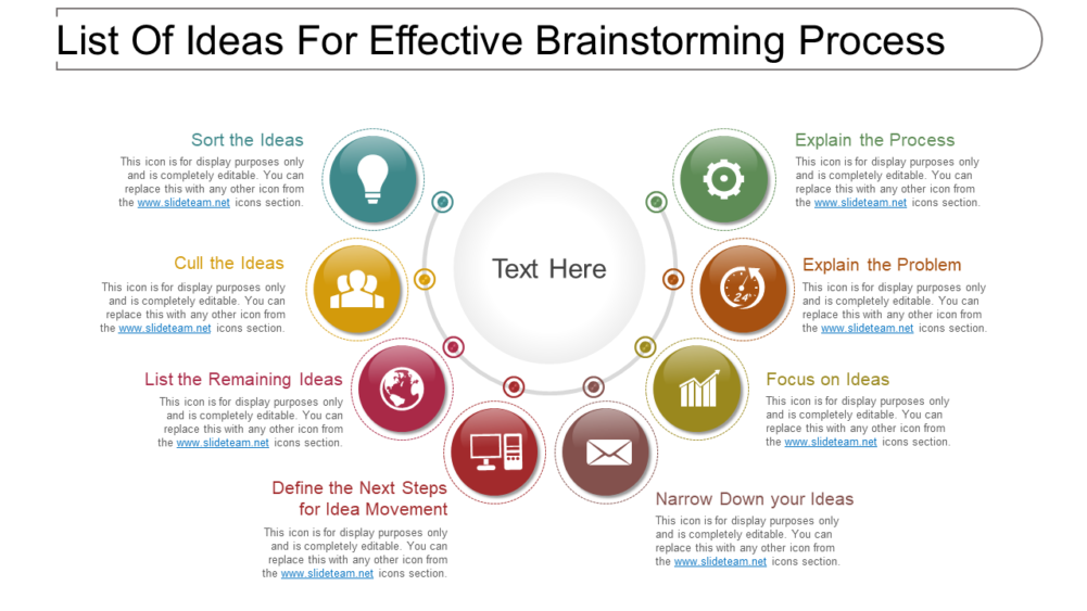 List Of Ideas For Effective Brainstorming