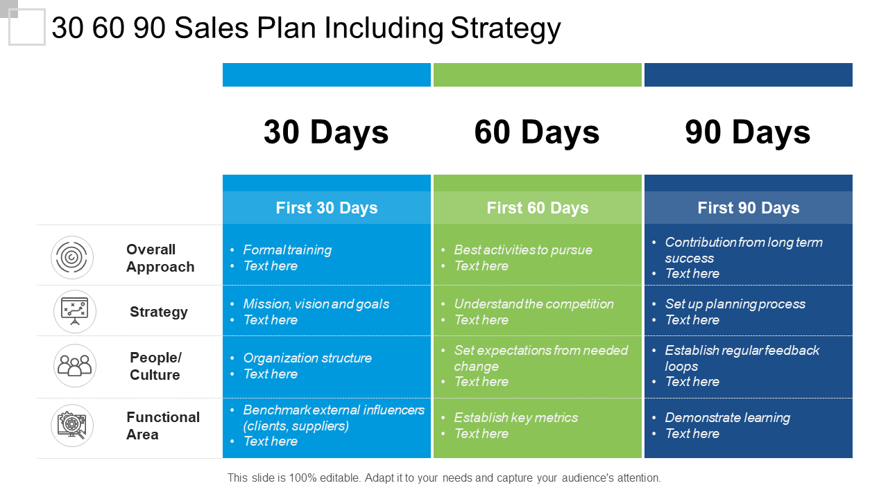 30-60-90 Sales Plan Including Strategy