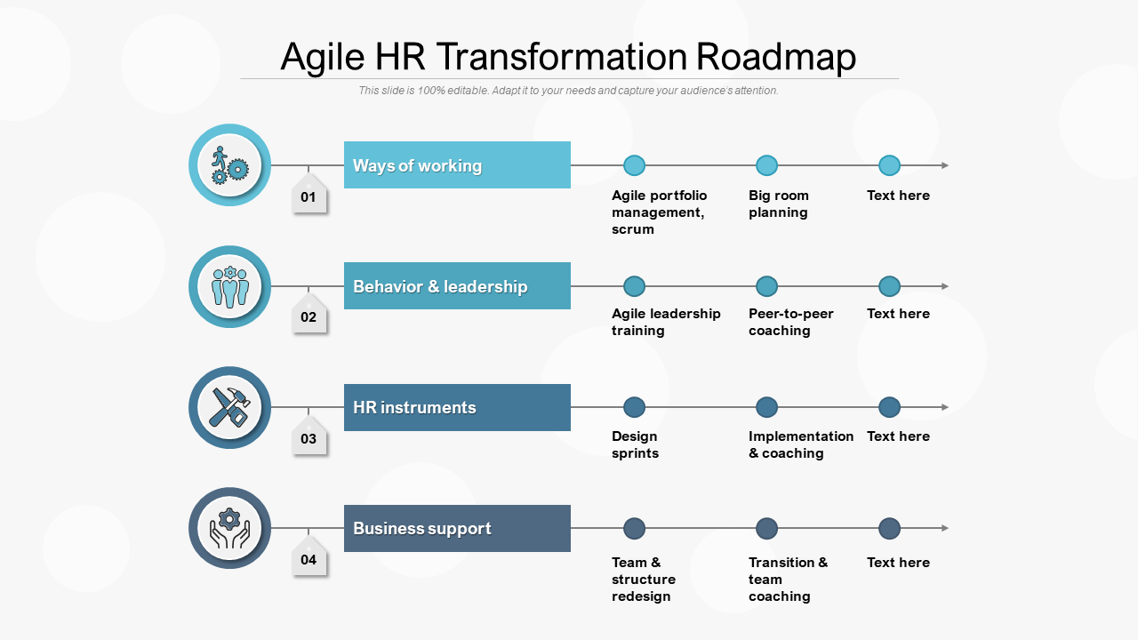 Agile HR Transformation Roadmap