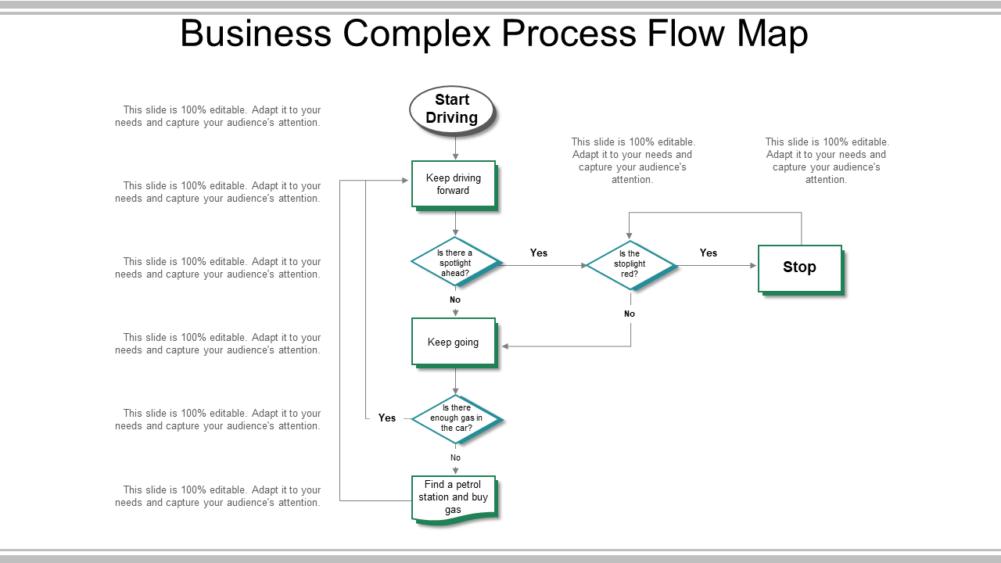 Business Complex Process