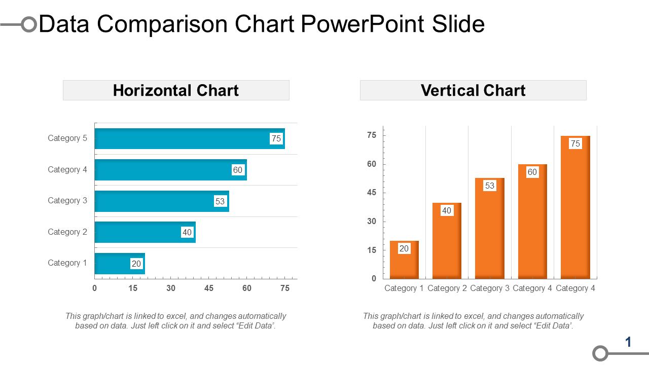 Data Comparison Chart PowerPoint Slide
