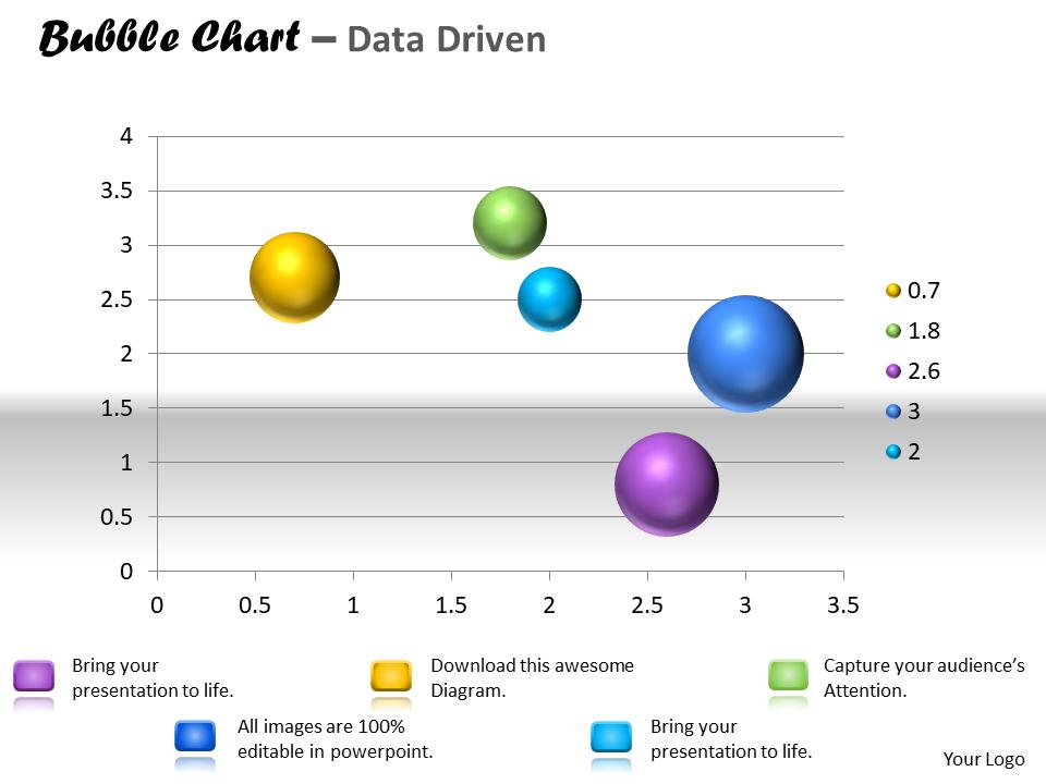 Data-Driven 3D Interactive Bubble Chart