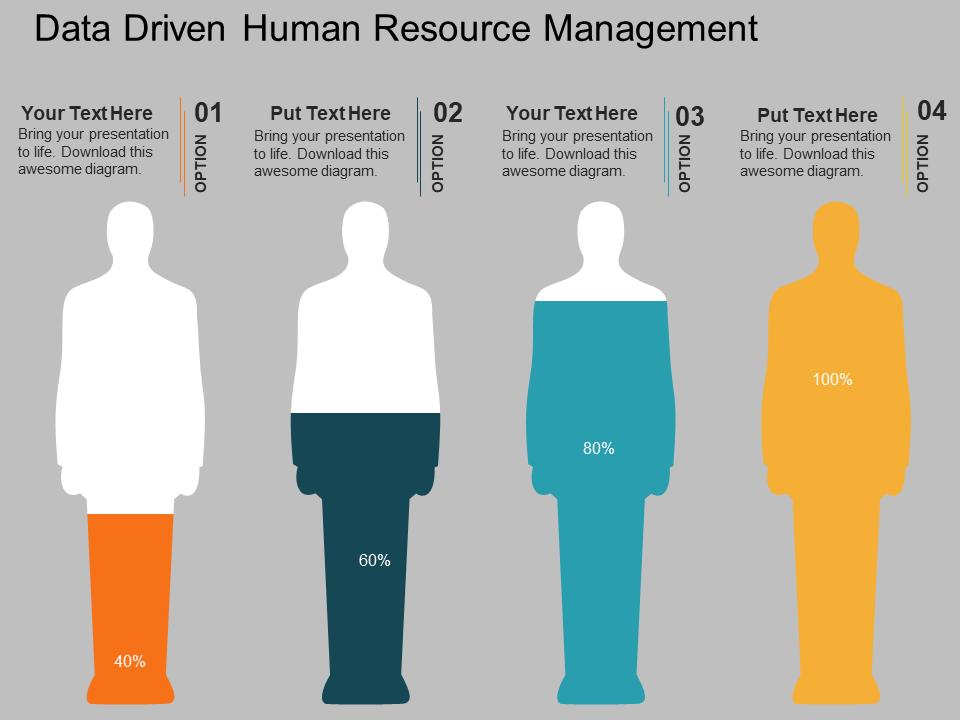 Data Driven Human Resource Management