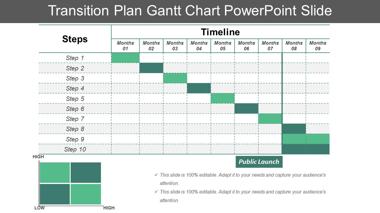 Gantt Chart Template 1