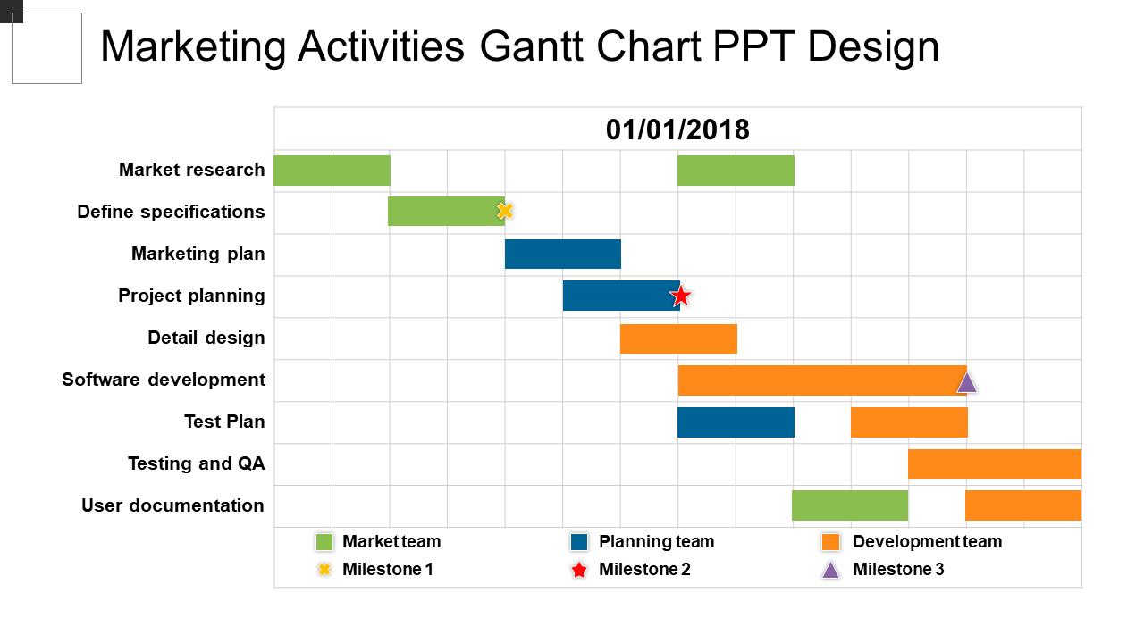 Gantt Chart Template 2