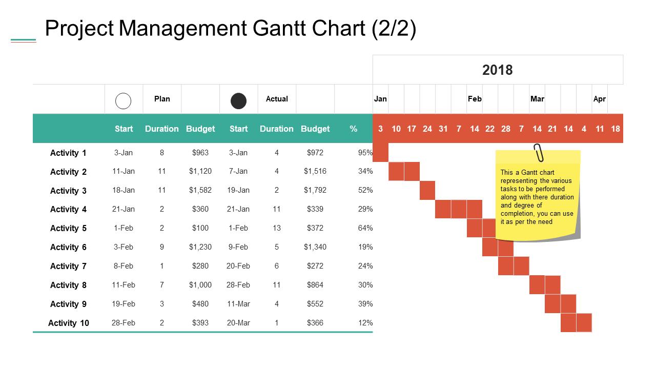 Gantt Chart Template 5