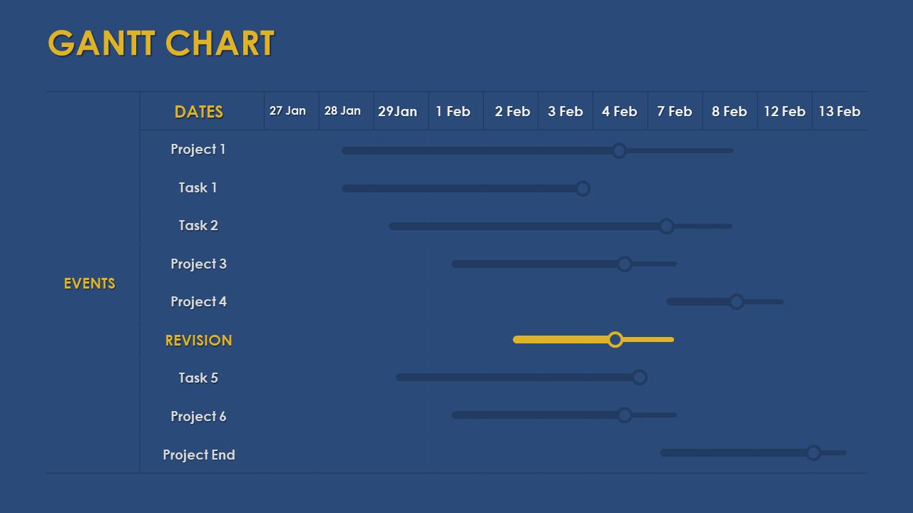Gantt Chart Template 7