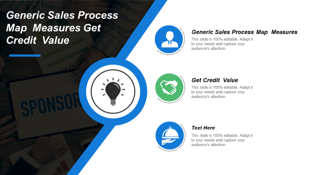 Generic Sales Process Map