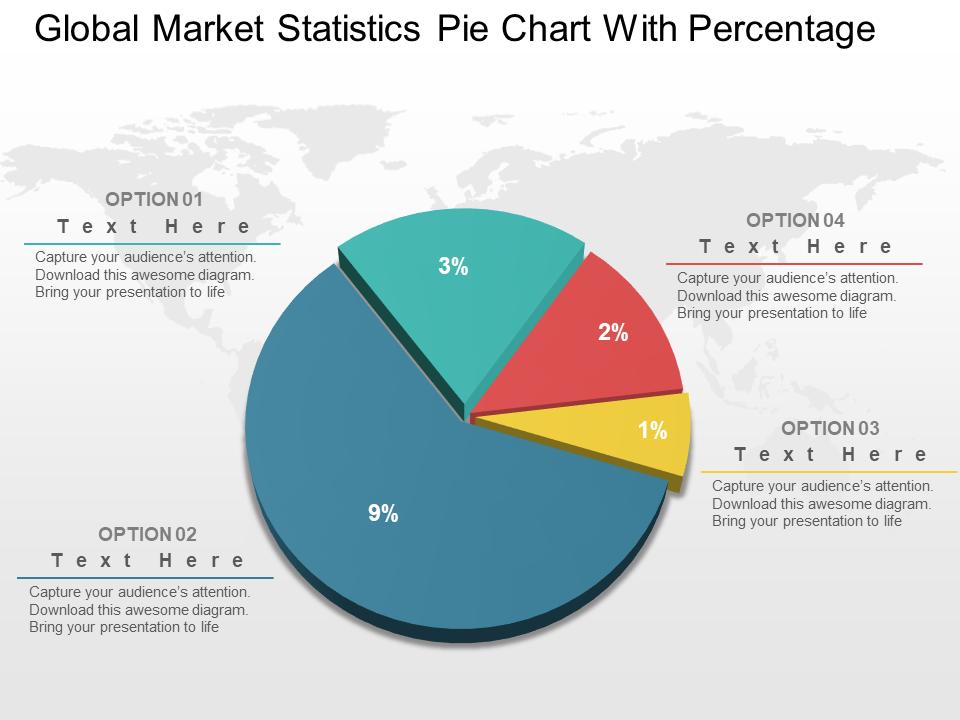 Global Market Statistics Pie Chart Template