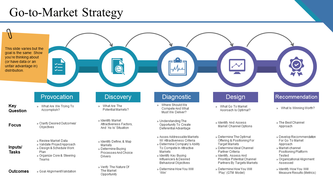 Go-To-Market Strategy Template 1