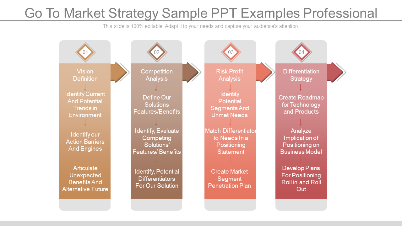 Go-To-Market Strategy Template 10
