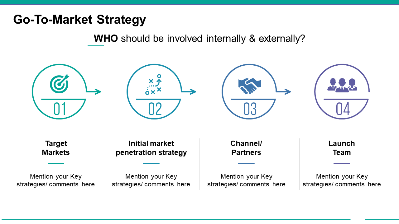 Go-To-Market Strategy Template 2