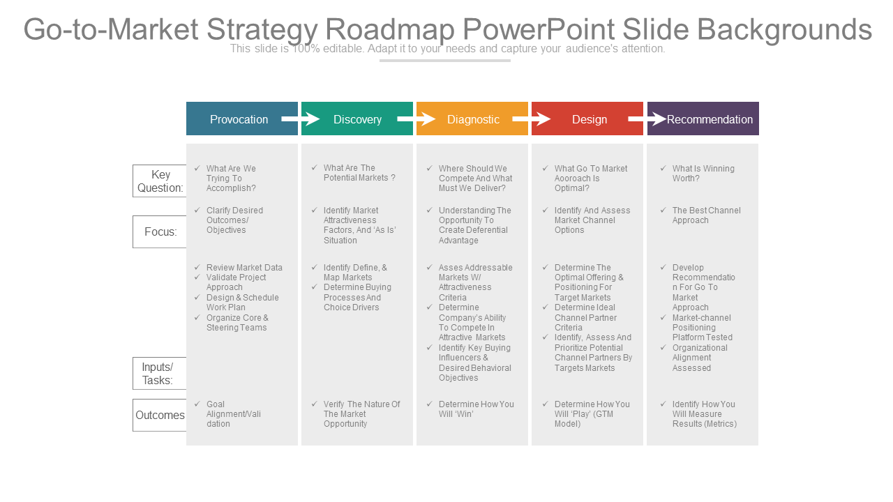 Go-To-Market Strategy Template 4