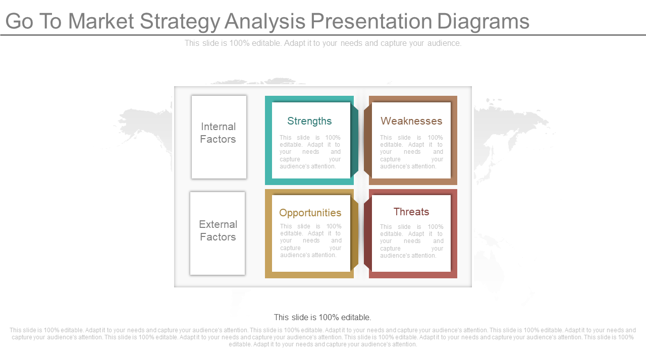 Go-To-Market Strategy Template 7