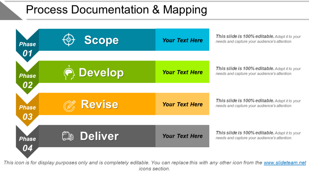 Process Documentation And Mapping