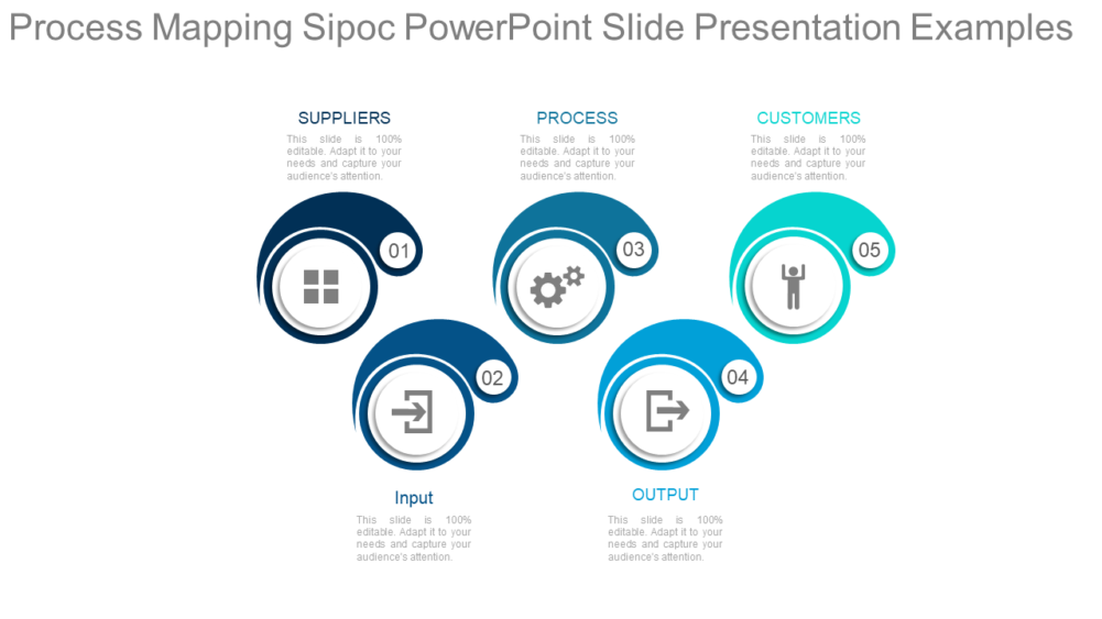 Process Mapping Sipoc