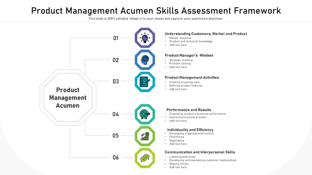 Product Management Acumen Skills Assessment