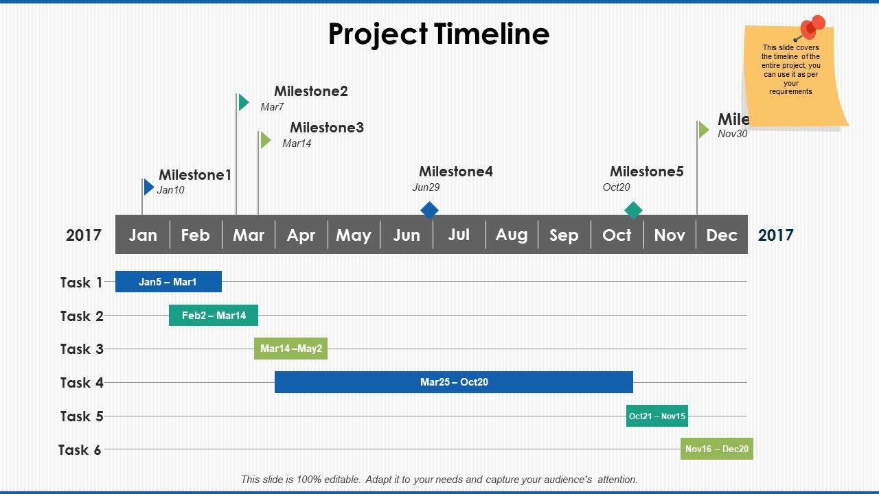 Project Timeline Milestone PPT PowerPoint Presentation