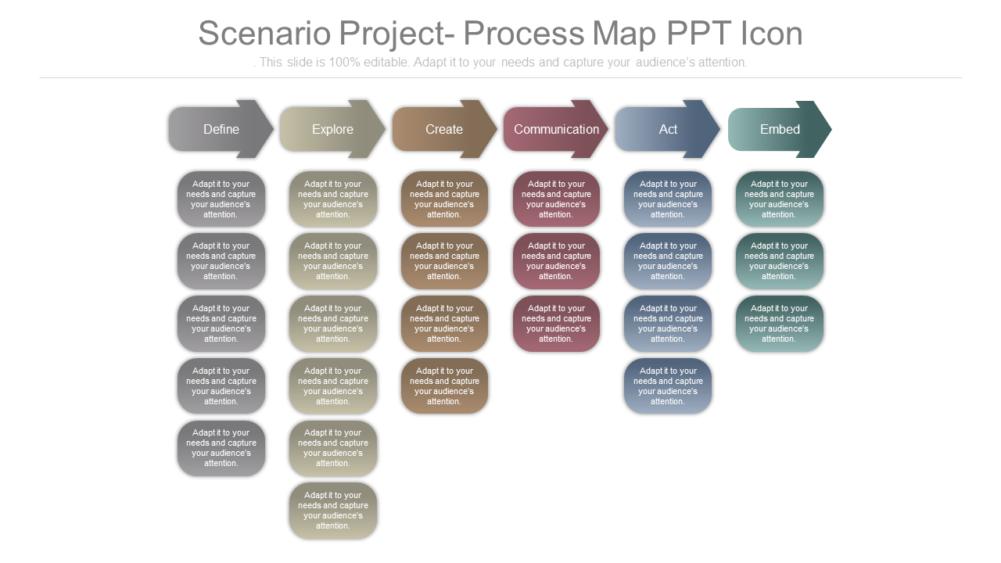 Scenario Project Process