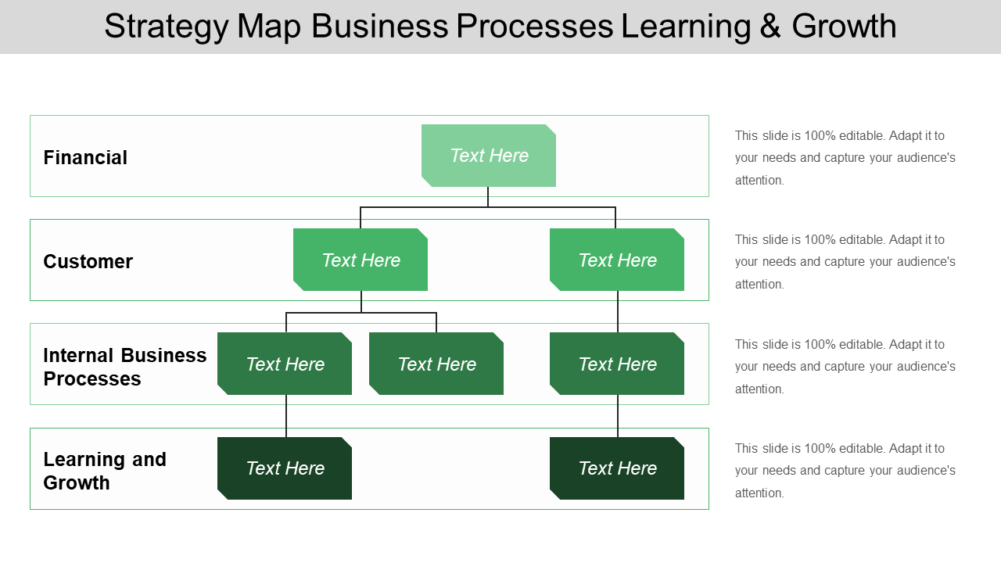 Strategy Map Business Processes