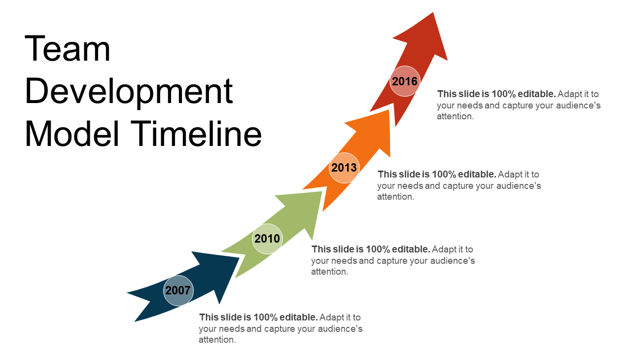 Team Development Model Timeline