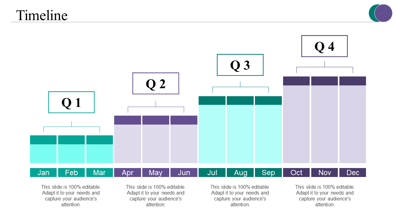 Timeline Presentation Layouts